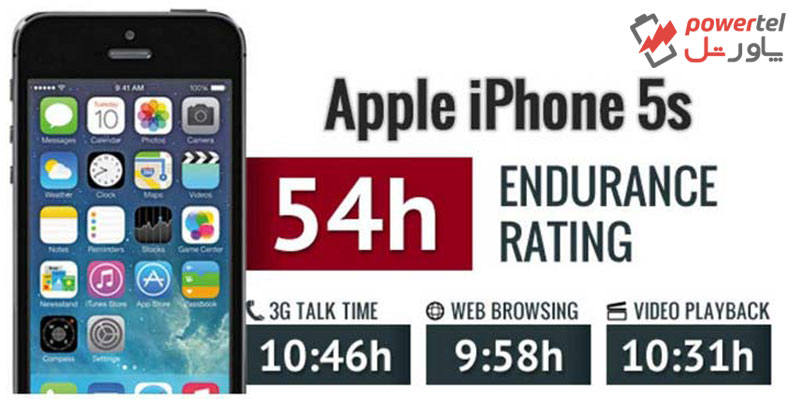 باتری اورجینال اپل آیفون 5 اس ( iphone 5s )