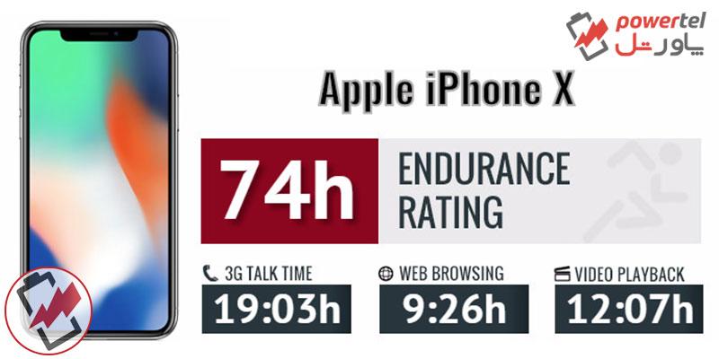 باتری اورجینال اپل آیفون ایکس (iphone x)
